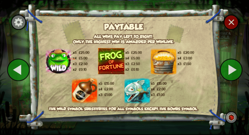 Frog Of Fortune Paytable