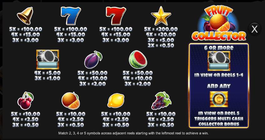 Fruit Collector Slot Symbols