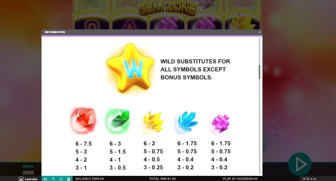 Gem Zone Dynamic Ways Slot Paytable