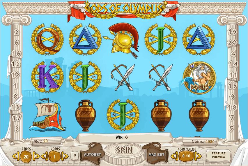 Gods of Olympus Slot UK