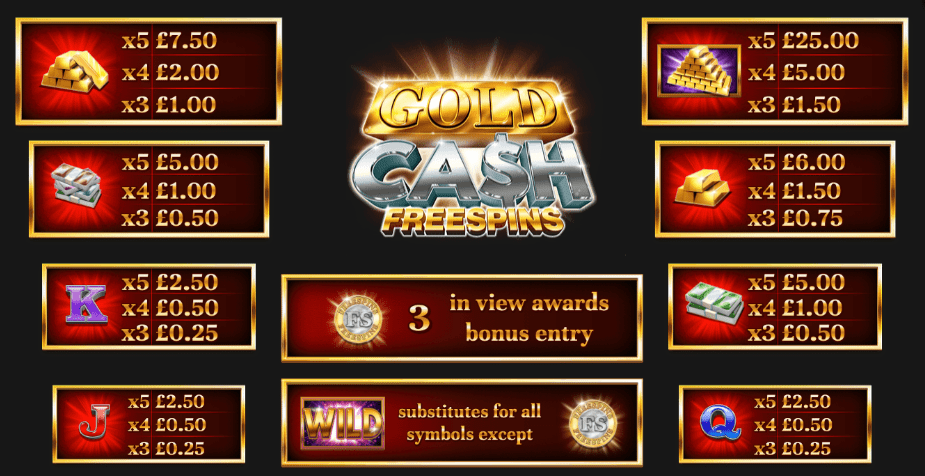 Gold Cash Free Spins Slot Symbols