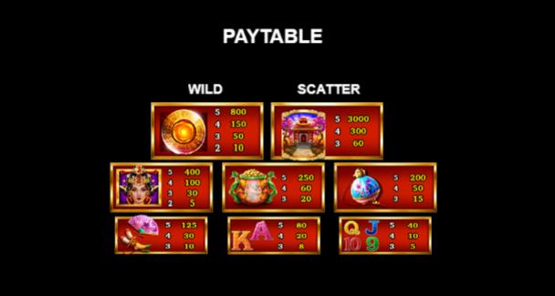 Golden Wild Paytable