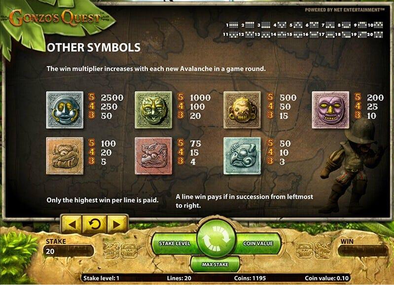 Gonzo's Quest Slots Symbols