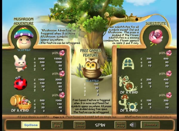 Happy Mushroom Casino Game Play