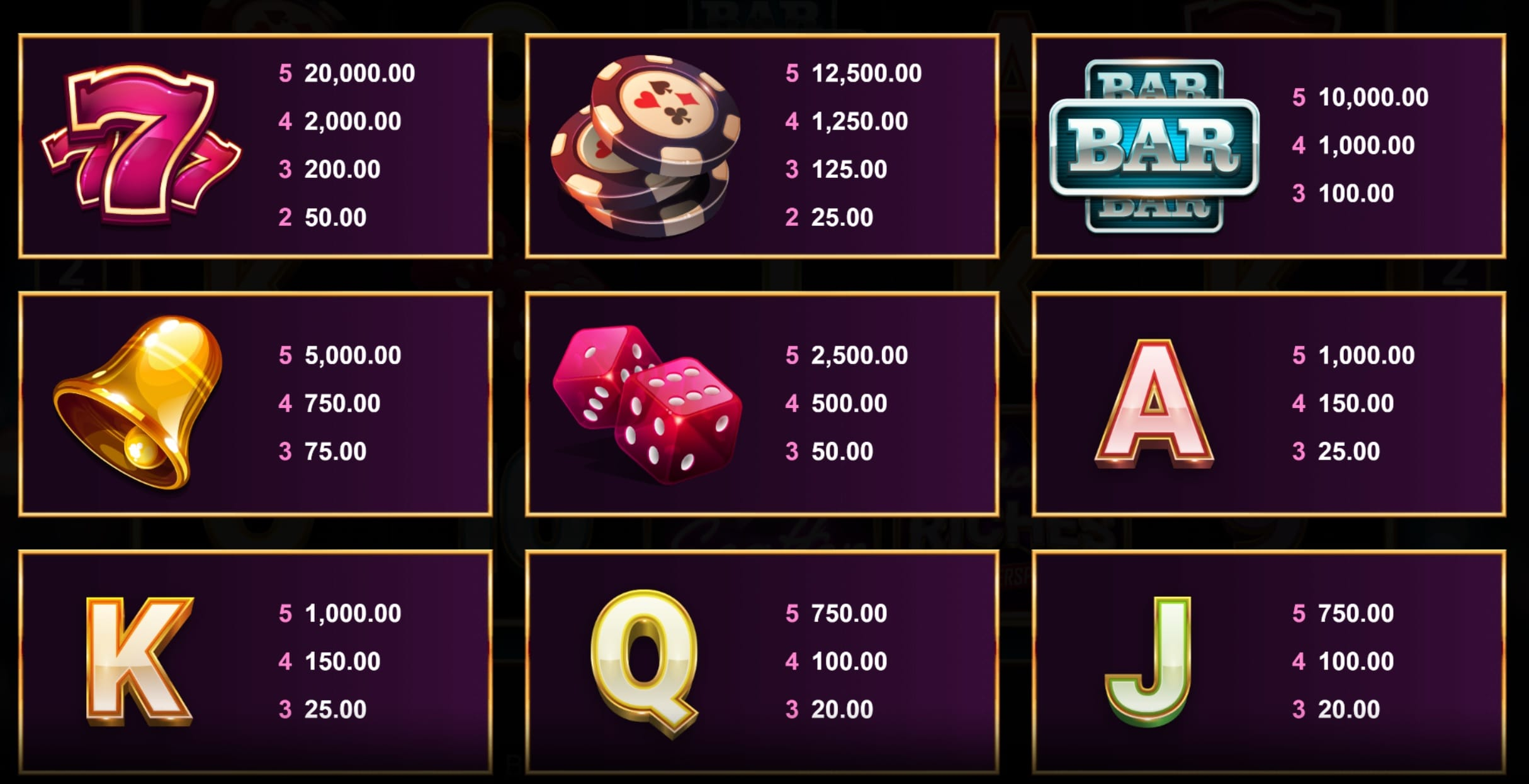 Lucky Riches Hyperspins Slot Symbols
