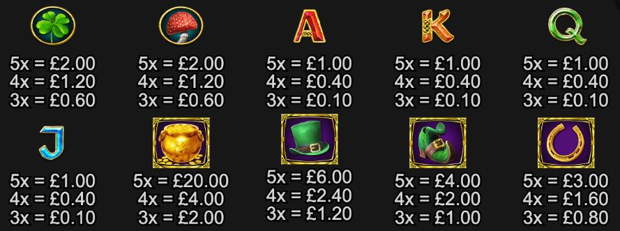 Lucky Ways Multiplier Slot Symbols