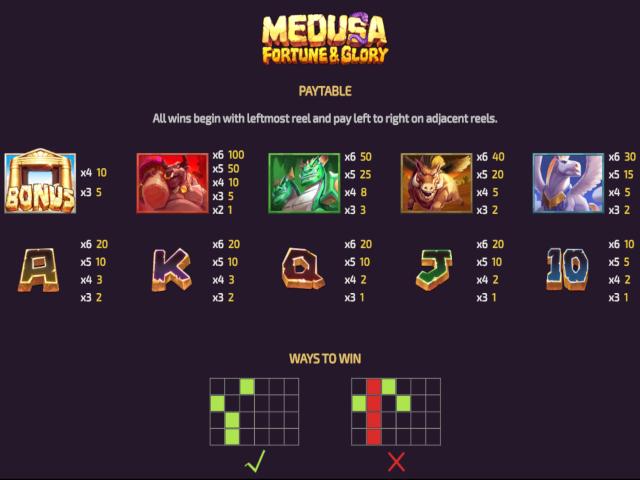 Medusa Fortune and Glory Slot Symbols
