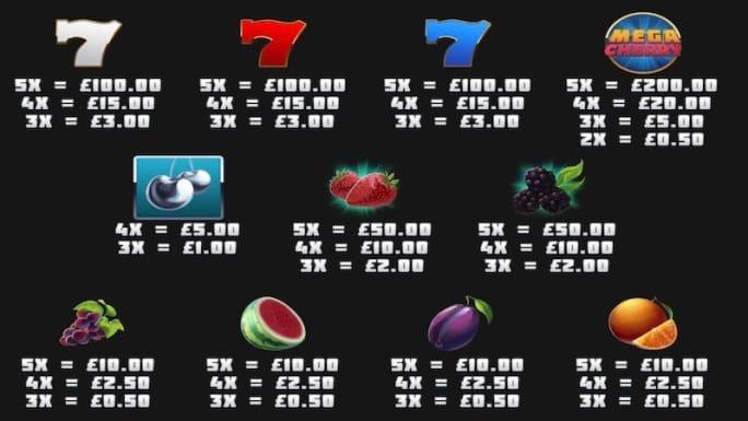 Mega Cherry Slots Online