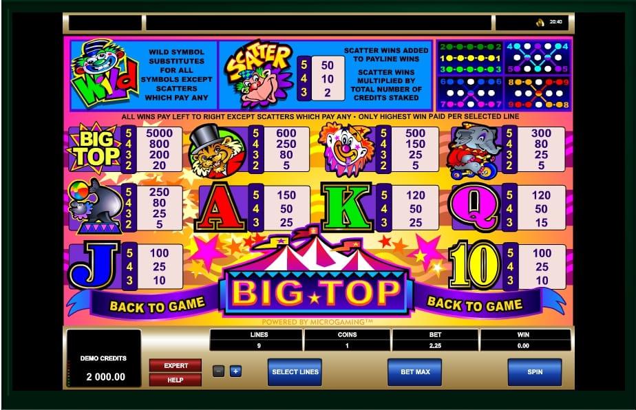 big top slot machine game play