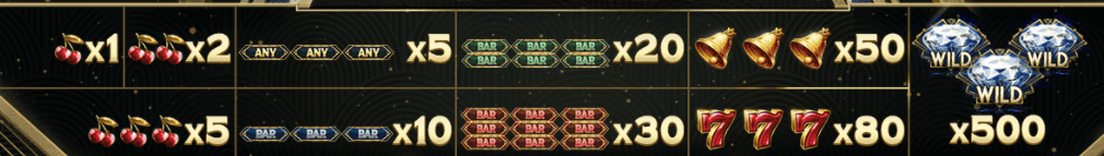 Multiplier Riches Slot Games