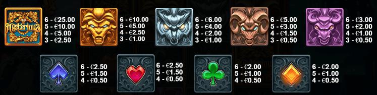 Mysterious Slot Symbols