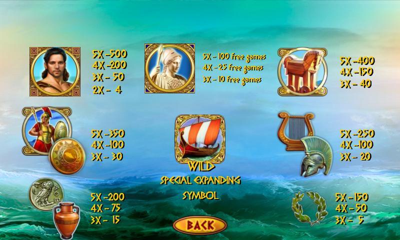 Odysseus slots Symbols