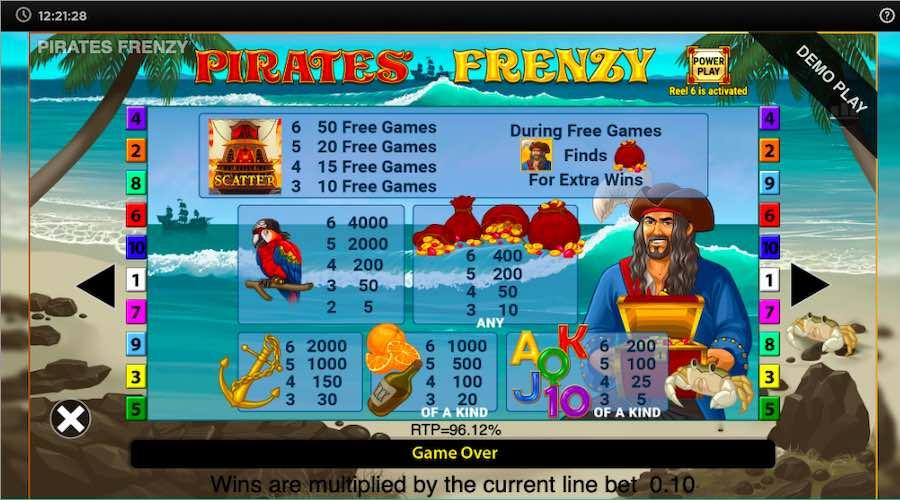 Pirates Frenzy Slot Symbols