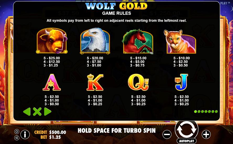 Wolf Gold Slot symbols