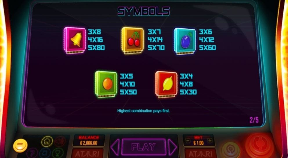Pong Slot Symbols