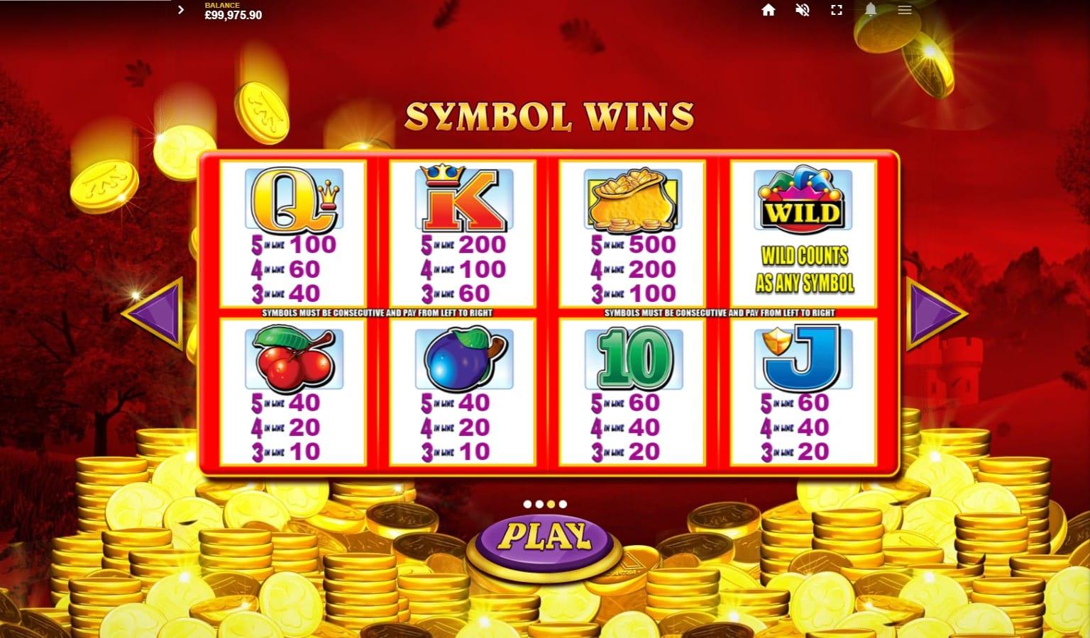 Reel King Mega Slot Paytable