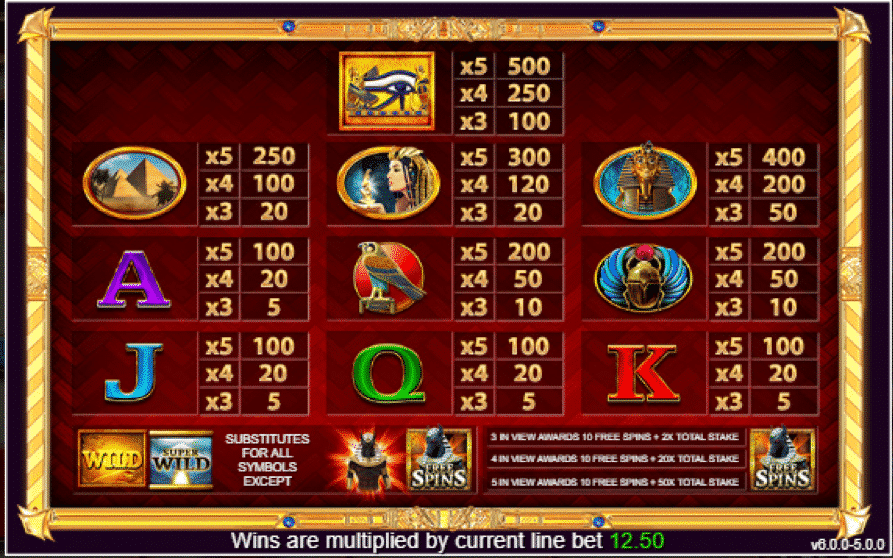 Rise of Anubis Slot Paytable