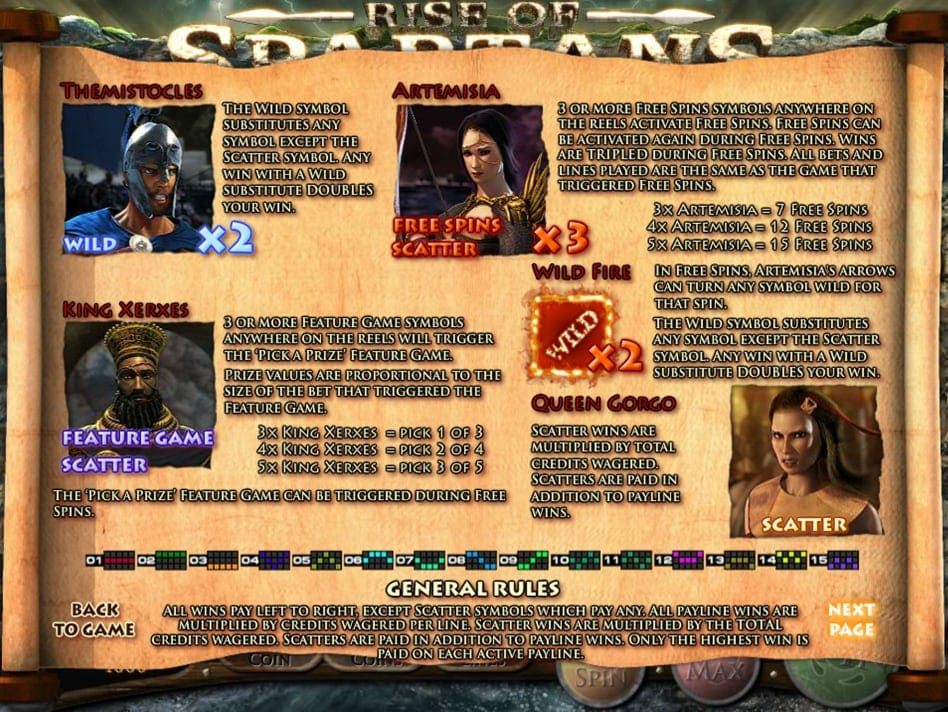 Rise of Spartans Slot UK