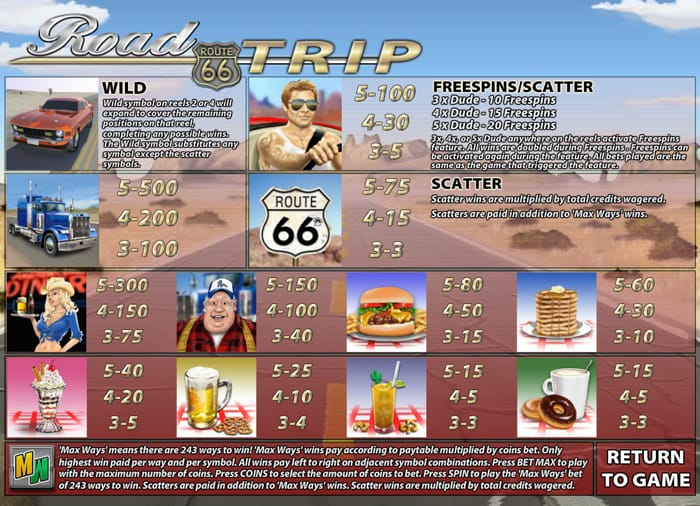 Road Trip Max Ways Slot Paytable