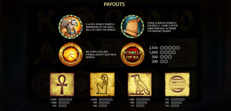 Scrolls of Ra Symbols