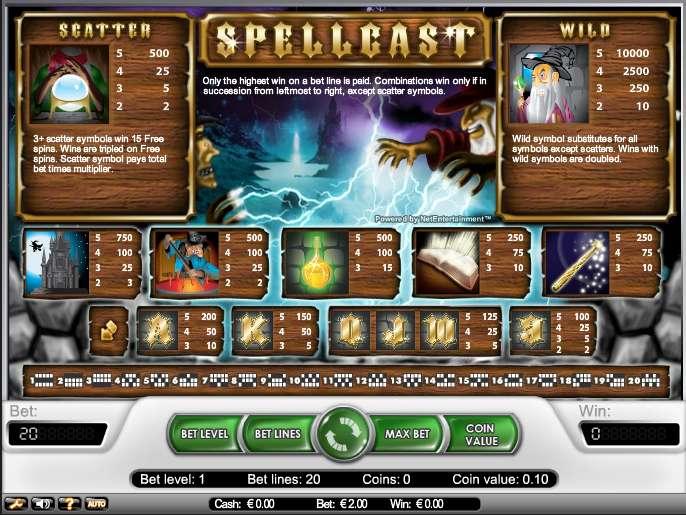 Spellcast Slots Symbols