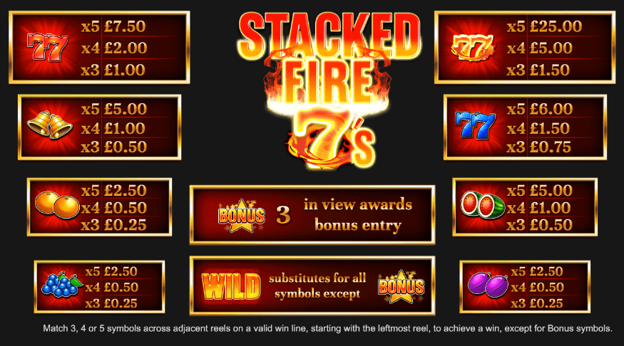 Stacked Fire 7s Slot Symbols