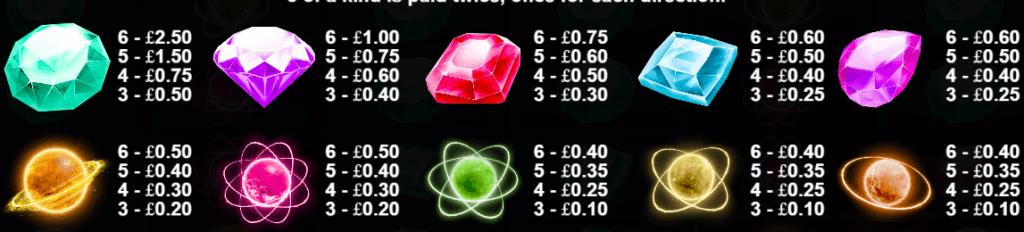 Starz MegaWays Slot Symbols