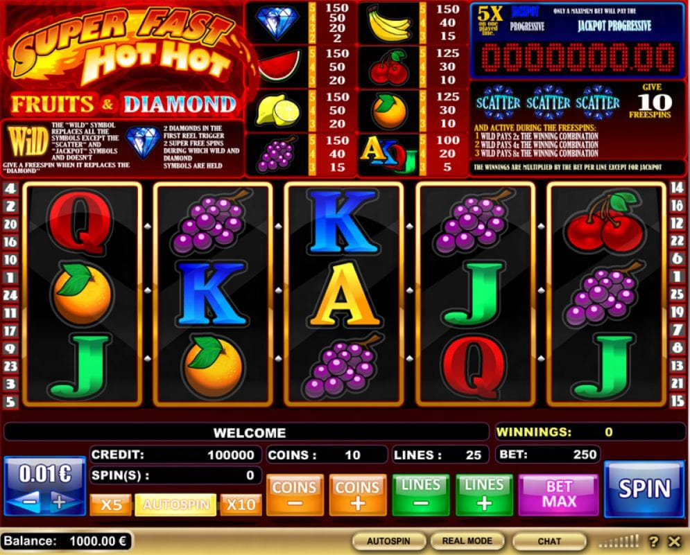Super Fast Hot Hot Slots Online