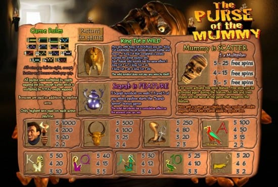 The Purse of the Mummy Slot Paytable