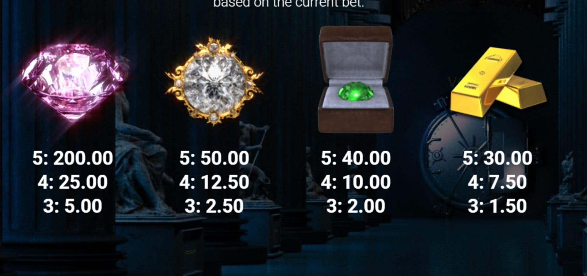 The Vault Slots Symbols