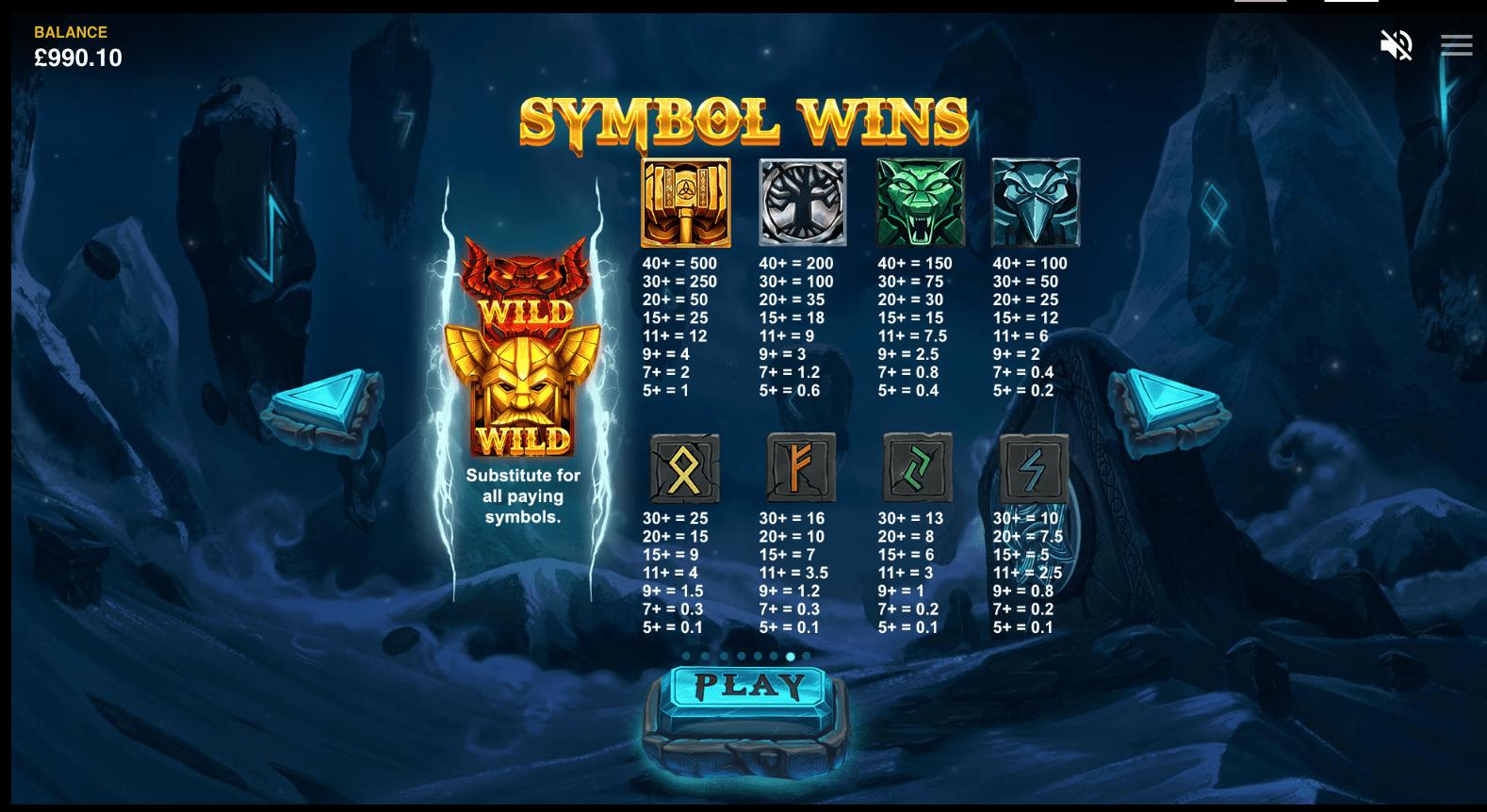 Thor's Lightning Slot symbols