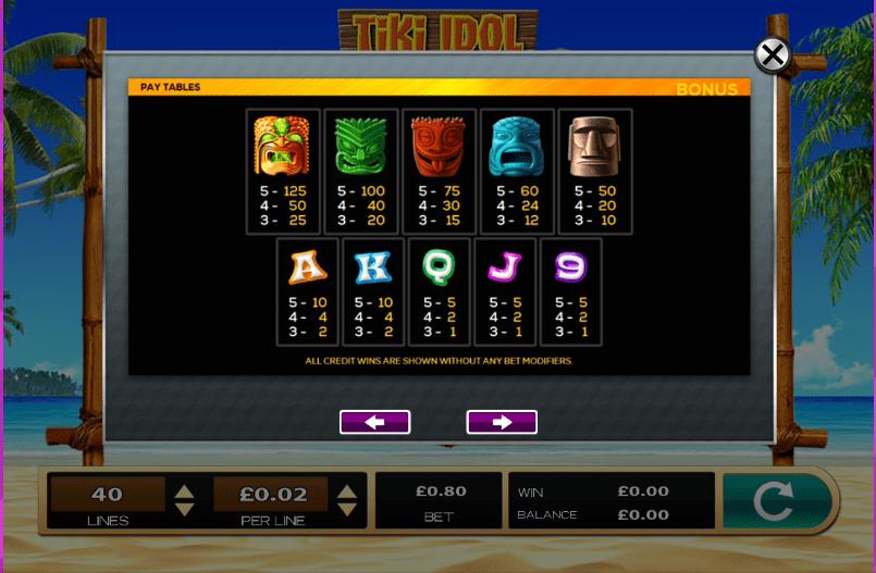 Tiki Idol Paytable