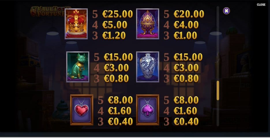 Vault of Fortune Slot Paytable