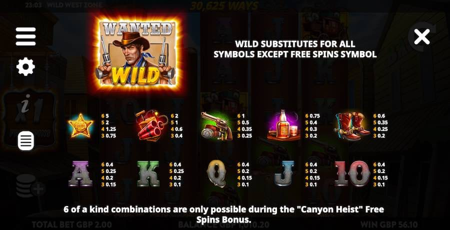 Wild West Zone Slot Paytable