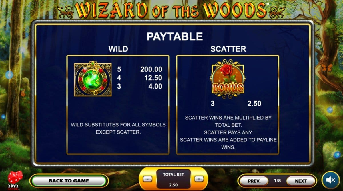 Wizard of the Woods Slot Features